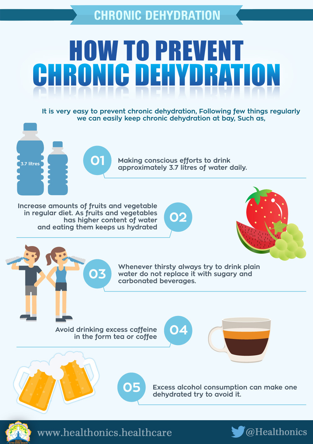 Drinking Sports Drinks Will Not Keep You Hydrated
