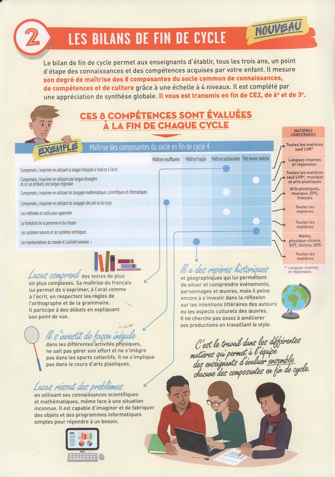 Cole r f rences le livret scolaire unique brochure for Apprendre les livrets
