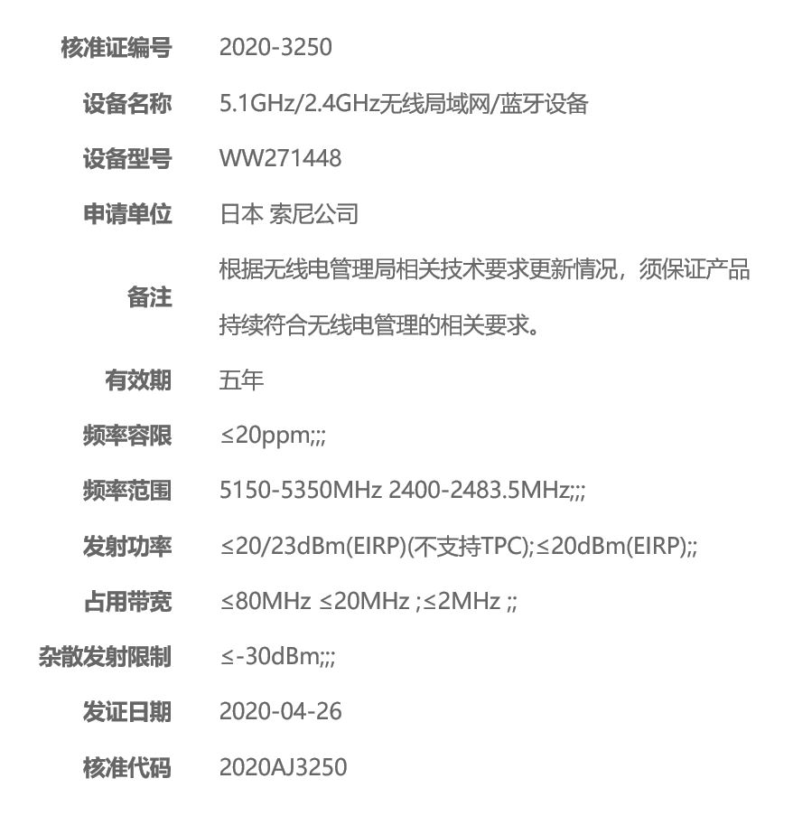 Характеристики модуля связи камеры Sony с кодовым обозначением WW271448