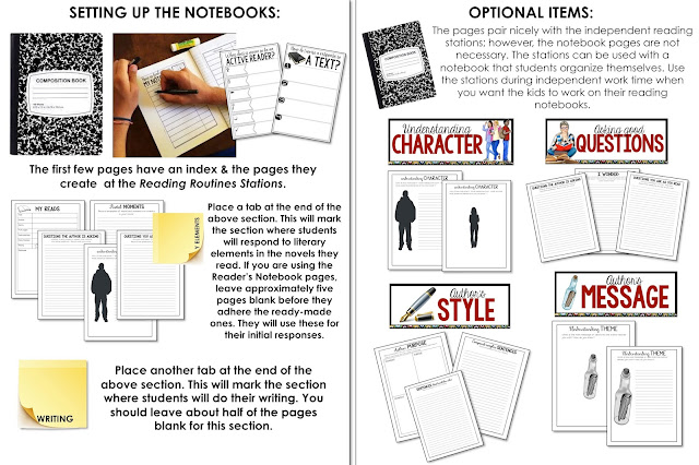 Lesson plans and activities for reading workshop and writing workshop. Perfect for middle and high school English classrooms.