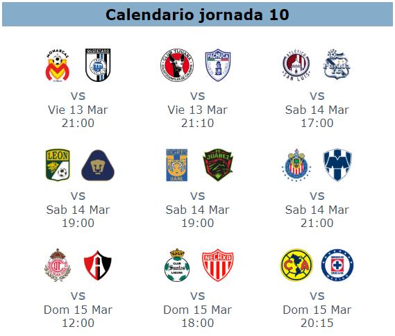 Calendario del clausura 2020 para la jornada 10 futbol mexicano