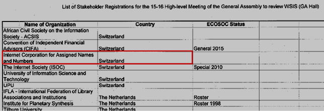 List of Stakeholder Registrations for Dec 15-16 UN General Assembly WSIS+10 High-Level Meeting