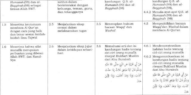 KI KD Al-Qur'an Hadis Kelas 5 Terbaru (Sesuai KMA 183 Tahun 2019)