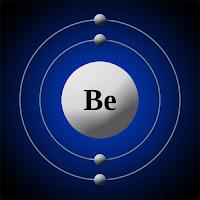 Berilyum atomu elektron modeli