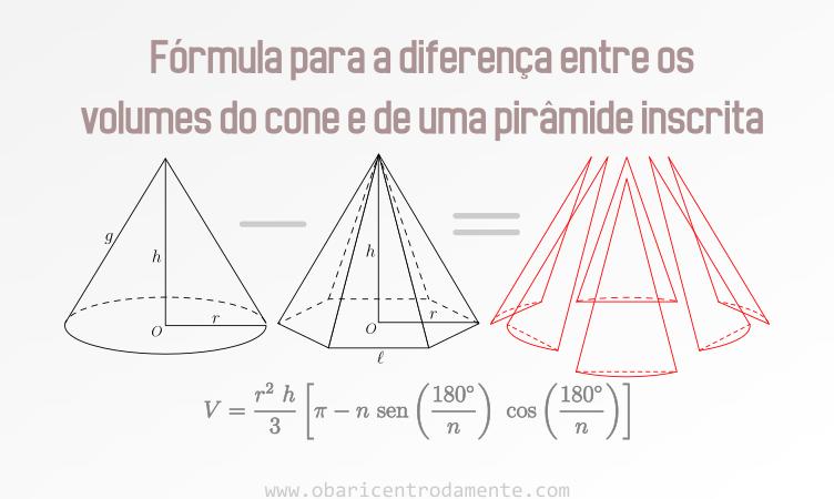 Fórmula para a diferença entre os volumes do cone e de uma pirâmide inscrita