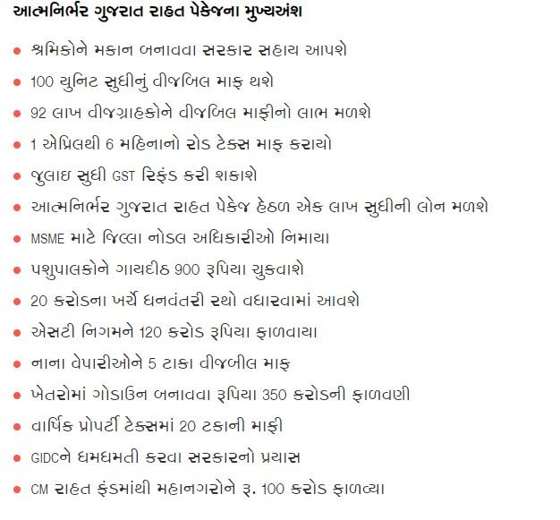 Atma Nirbhar Gujarat Sahay Yojana