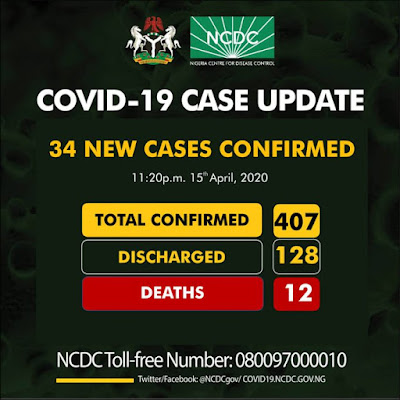 The Nigeria Centre for Disease Control  (NCDC), COVID-19 in Nigeria, Coronavirus in Nigeria, COVID-19 in Lagos