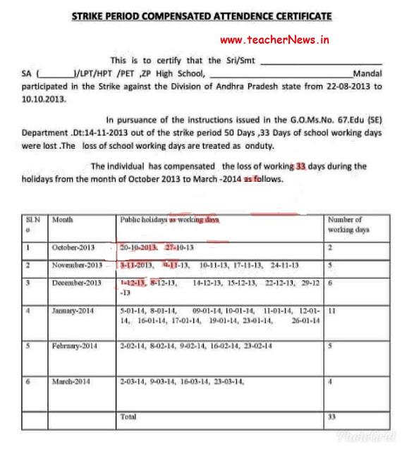 Sanction of 17 EL's | Samaikya Andhra Agitation Participate Attendance Certificate