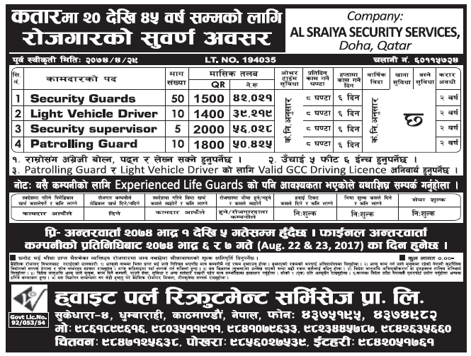 Jobs in Qatar for Nepali, Salary Rs 56,028