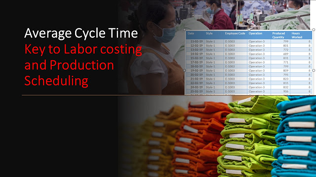 Average operation cycle time garment industry