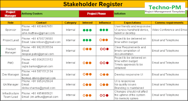stakeholder register template, stakeholder register example, stakeholder register