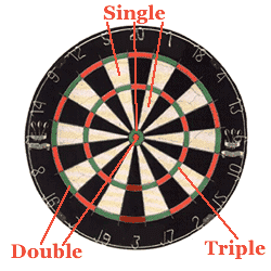 darts rules 501