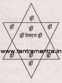 दिव्य स्तम्भन यंत्र,www.tantramantra.in