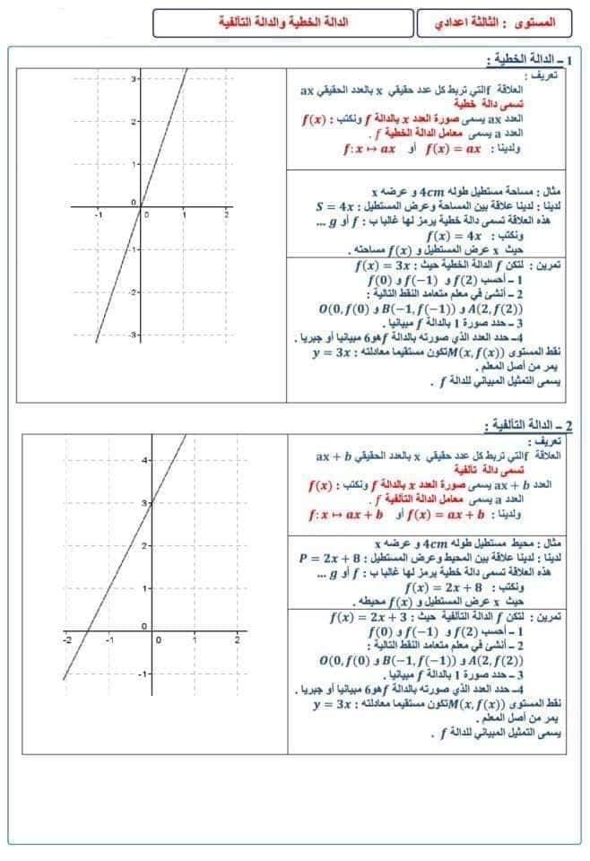أبسط شرح لدرس الدالة التآلفية للسنة الثالثة إعدادي و أسئلة تتكرر في الامتحانات