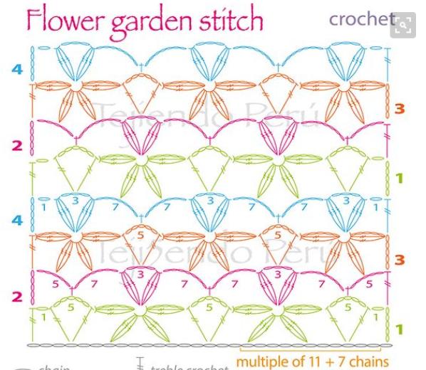 Little Treasures: Flower Garden Crochet Pattern- How to read crochet ...
