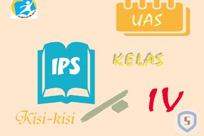 Kisi-kisi Latihan Soal Ulangan Semester 2 IPS Kelas 4 SD K13