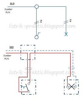 Instalasi saklar tunggal + satu lampu