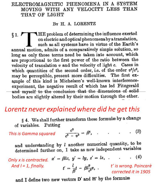 Lorentz%2B1904.jpg