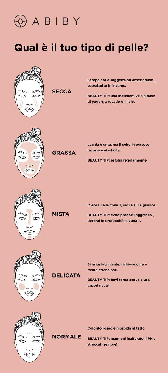 La varie tipologie di pelle