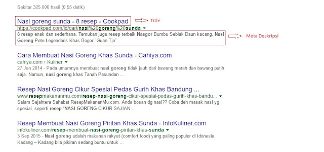 Cara Optimasi SEO On Page, Teknik SEO On Page