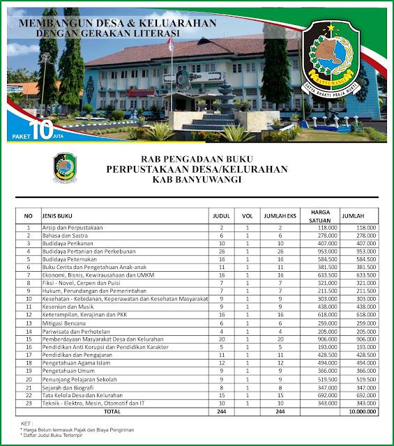 Contoh RAB Pengadaan Buku Perpustakaan Desa Kabupaten Banyuwangi Paket 10 Juta