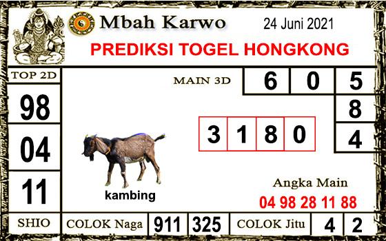 Prediksi Mbah Karwo Hk Kamis 24 Juni 2021