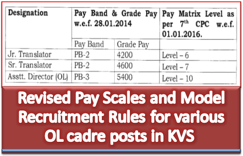 kvs-revised-pay-scales-and-model-recruitment-rules-for-various-ol-cadre-posts-paramnews