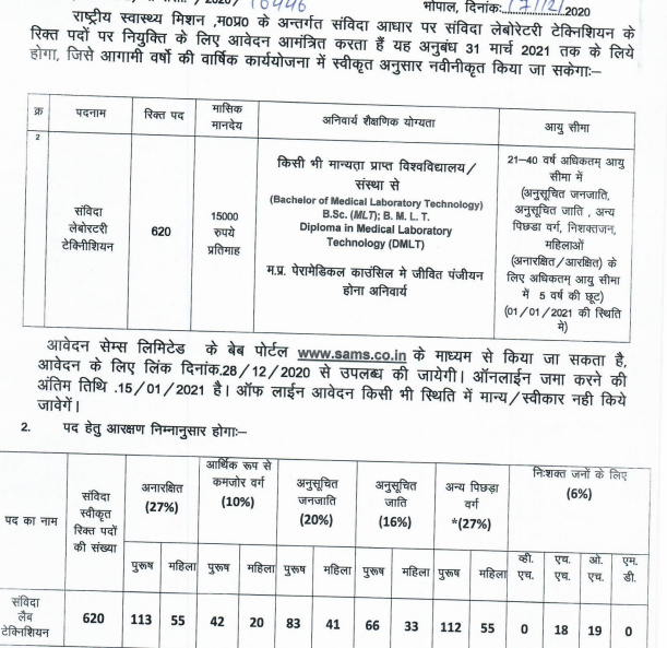 MP NHM Vacancy 2021 for Lab Technician