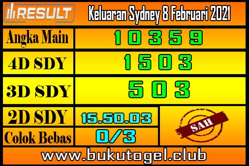 Prediksi Sydney 8 Februari 2021