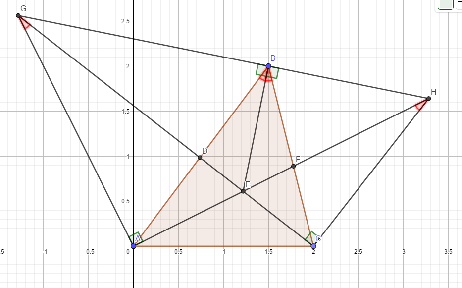 Sometimes one way is trickier than the other: angle bisectors | Math