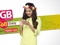 Banglalink 1 GB internet data at only 14 Taka (New Year Offer)