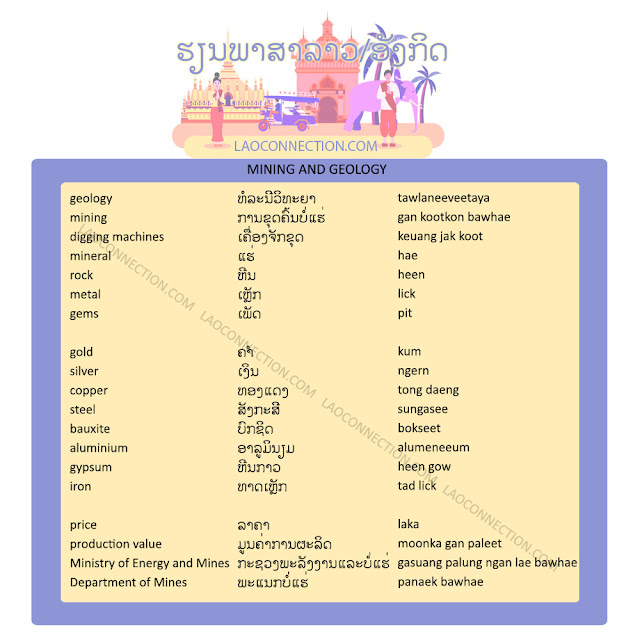 Learn Lao and English:  Mining and geology related words