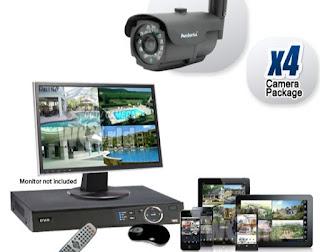 full-form-CCTV