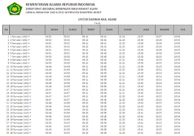 Jadwal Imsakiyah Ramadhan 1442 H Kabupaten Agam, Sumatera Barat