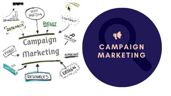 Campaign Marketing 2022