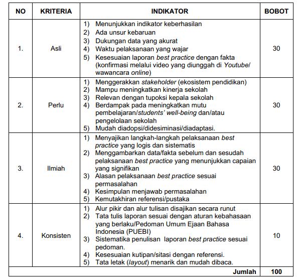 Panduan Pelaksanaan UKKS (Uji Kompetensi Kepala Sekolah) Tahun 2020