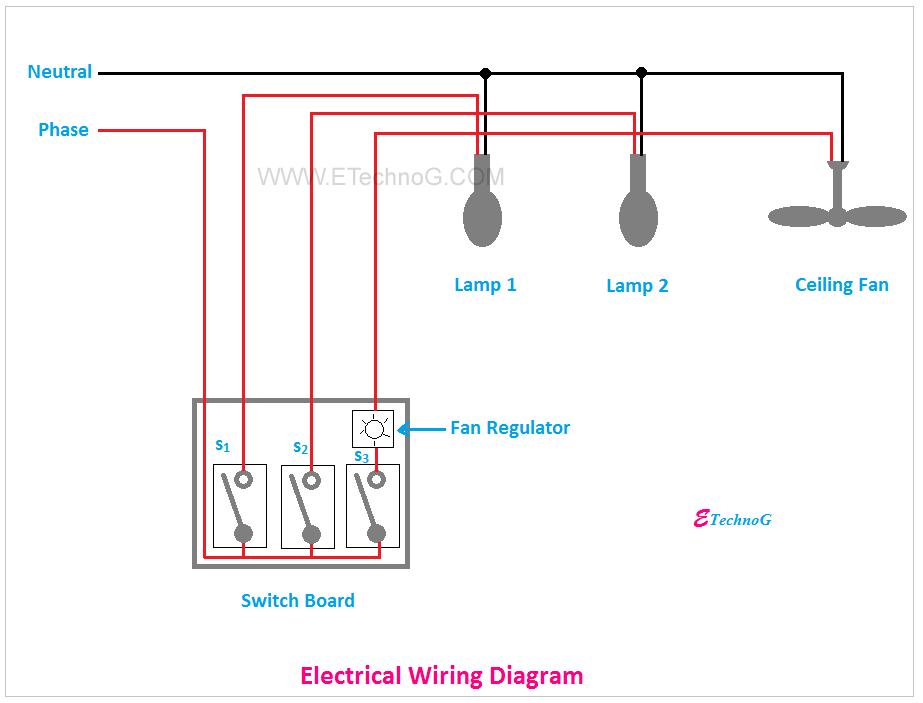 Electrical Wiring Diagram and Electrical Circuit Diagram Difference -  ETechnoGETechnoG