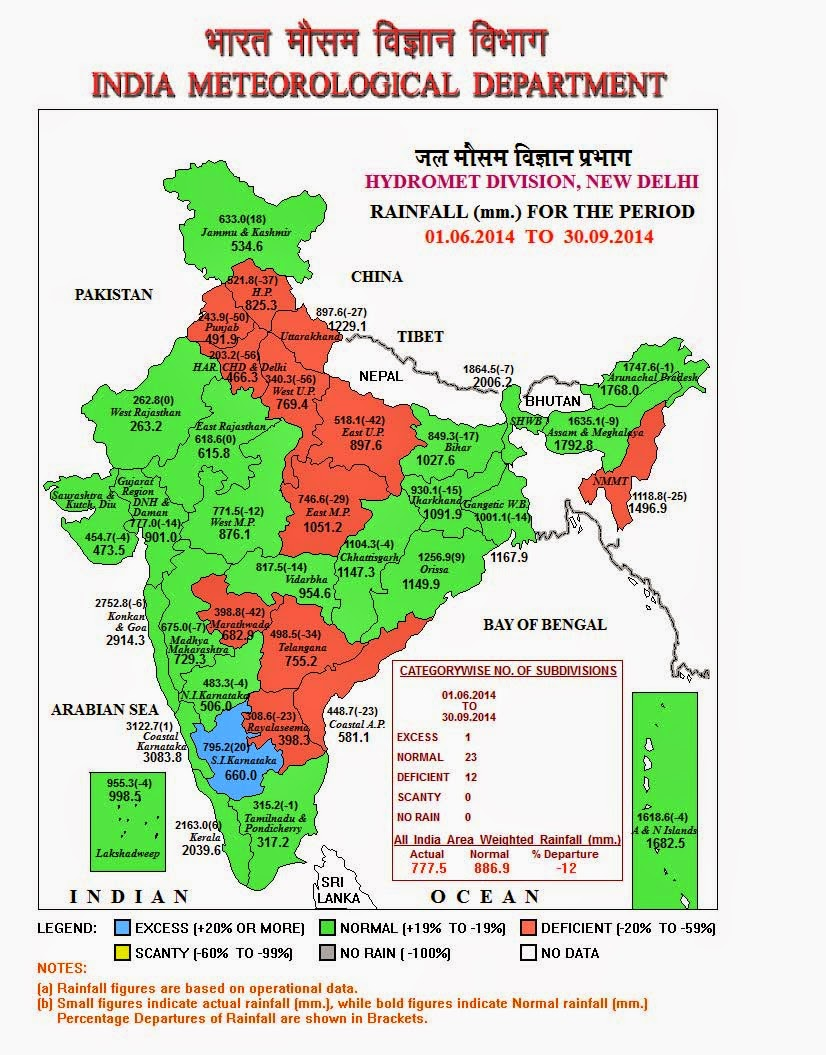 Vagaries Goa Goa Monsoon 2014 Analysis Happy Ending Current conditions, warnings and historical records. vagaries goa goa monsoon 2014 analysis happy ending