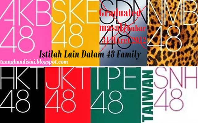Istilah Lain Dalam 48 Family
