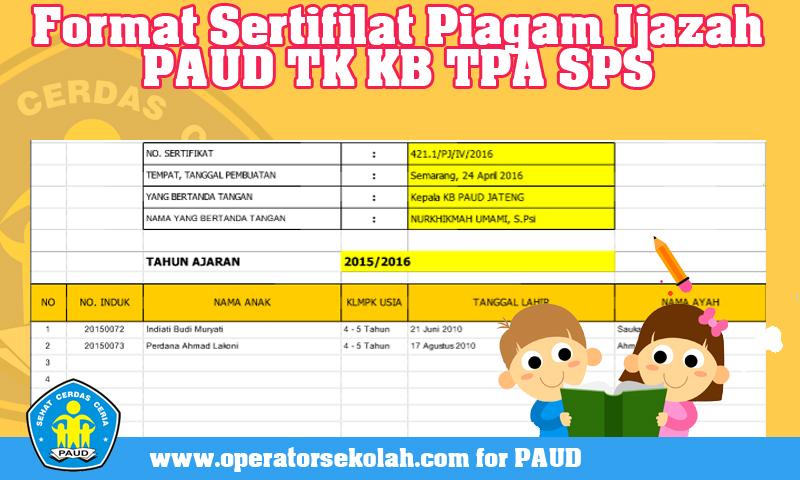 Format Sertifilat Piagam Ijazah PAUD TK KB TPA SPS