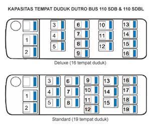 sketsa 16 seat microbus hino dutro