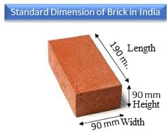 https://civilalliedgyan.blogspot.com/2020/04/dimension-of-brick.html