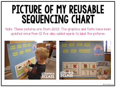 There Was an Old Lady Who Swallowed...reusable story mapping chart!