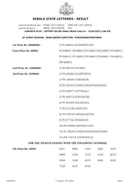 Kerala Lotteries Results 15-04-2021 Karunya Plus KN-364 Lottery Result