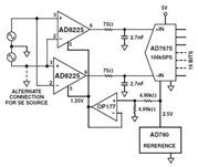 AD8225 High Resolution Analog/Digital Converter (ADC)