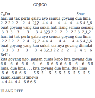 Not Angka Pianika Lagu Shae Gojigo