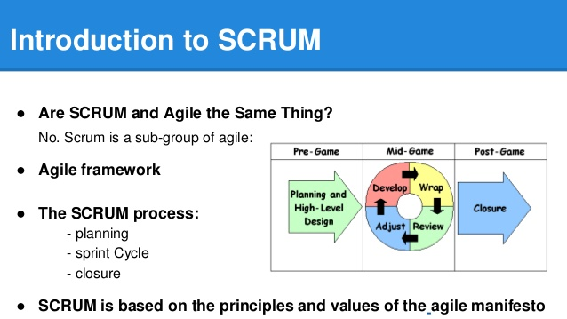 What is agile methodology disadvantage of waterfall model for Waterfall methodology advantages and disadvantages