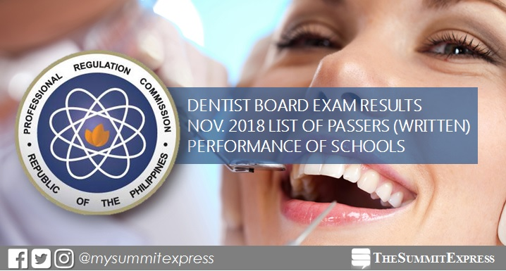 FULL RESULTS: December 2018 Dentist board exam list of passers, top 10
