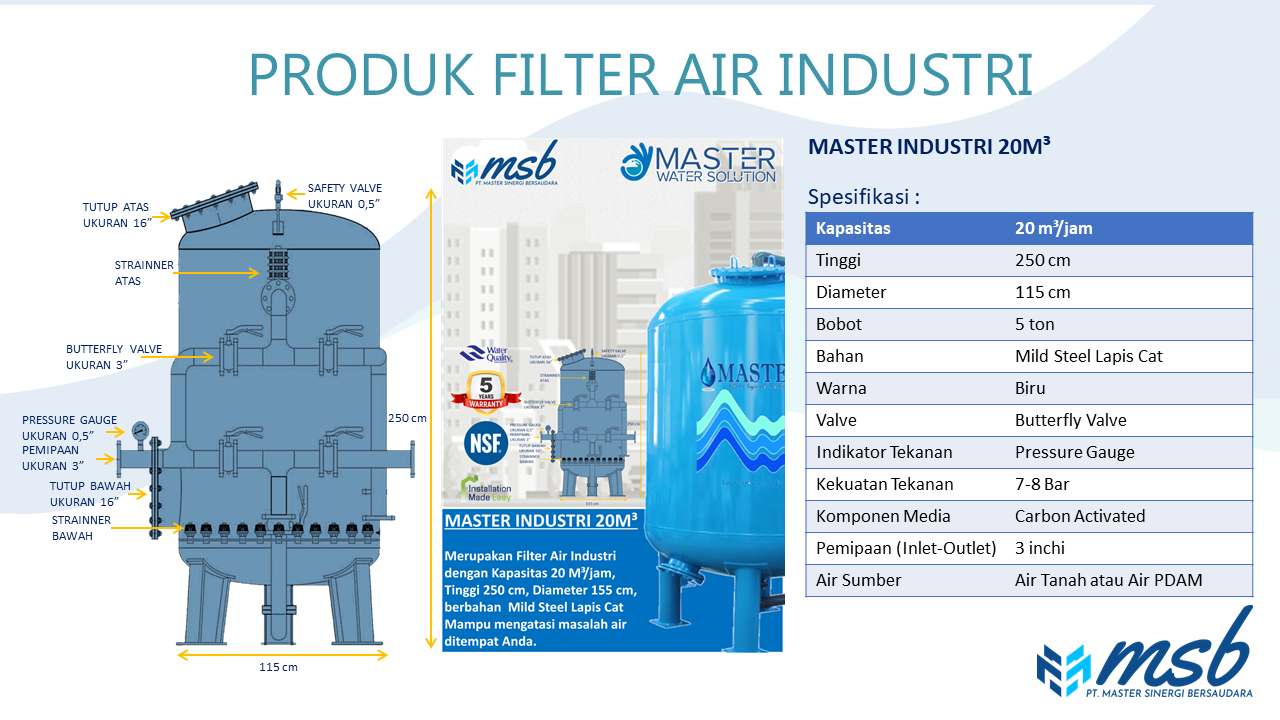 Filter Air Berkualitas Untuk Industri