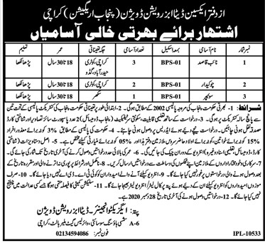 Govt Jobs in Karachi Pakistan - Office of the Executive Engineer Data Observation Latest Jobs for Primary, Middle, Matric Candidates Latest Jobs 2021